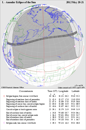 Diagram Kenampakan GMC 21052012 (Sumber: NASA Eclipse)