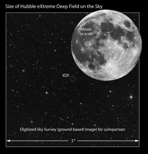 Perbandingan XDF dan Bulan (Sumber: hubblesite.org)