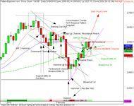 Gambar ebook Step by Step Analisa Teknikal dan Swing Trading Untuk Pemula
