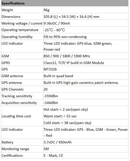 spesifikasi teknis gps tracker gt06N