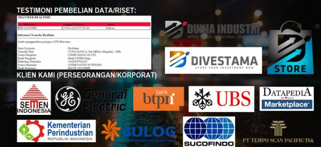 Indeks Data Industri