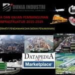 Data dan Kajian Pembangunan Infrastruktur 2015-2019 (Alternatif Pendanaan dan Skema Penjaminan)