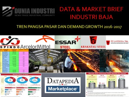 "<span itemprop=""name"">Data dan Market Brief Industri Baja (Tren Pangsa Pasar dan Demand Growth 2016-2017)</span>"