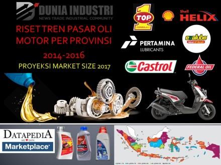 """<span itemprop=""""name"""">Riset Tren Pasar Oli Motor Per Provinsi 2014-2016 (Proyeksi Market Size 2017)</span>"""