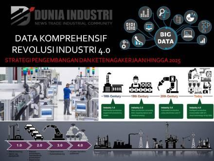 """<span itemprop=""""name"""">Data Komprehensif Revolusi Industri 4.0 (Strategi Pengembangan dan Ketenagakerjaan hingga 2025)</span>"""