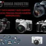 Riset Data Market Size Kamera 2016-2019 (Pangsa Pasar Kamera Mirrorless)
