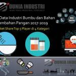 Riset Data Industri Bumbu dan Bahan Tambahan Pangan 2017-2019 (Market Share Top 5 Player di 4 Kategori)