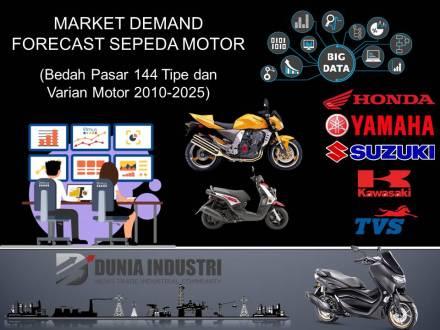 """<span itemprop=""""name"""">Market Demand Forecast Sepeda Motor (Bedah Pasar 144 Tipe dan Varian Motor 2010-2025)</span>"""