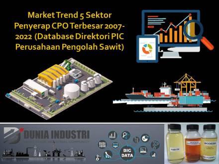"""<span itemprop=""""name"""">Market Trend 5 Sektor Penyerap CPO Terbesar 2007-2022 (Database Direktori PIC Perusahaan Pengolah Sawit)</span>"""