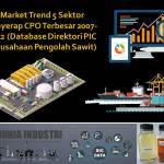 Market Trend 5 Sektor Penyerap CPO Terbesar 2007-2022 (Database Direktori PIC Perusahaan Pengolah Sawit)