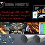 Data Trend Harga HRC dan CRC Periode 2016-2021 (Komparasi Harga di China dan Indonesia)