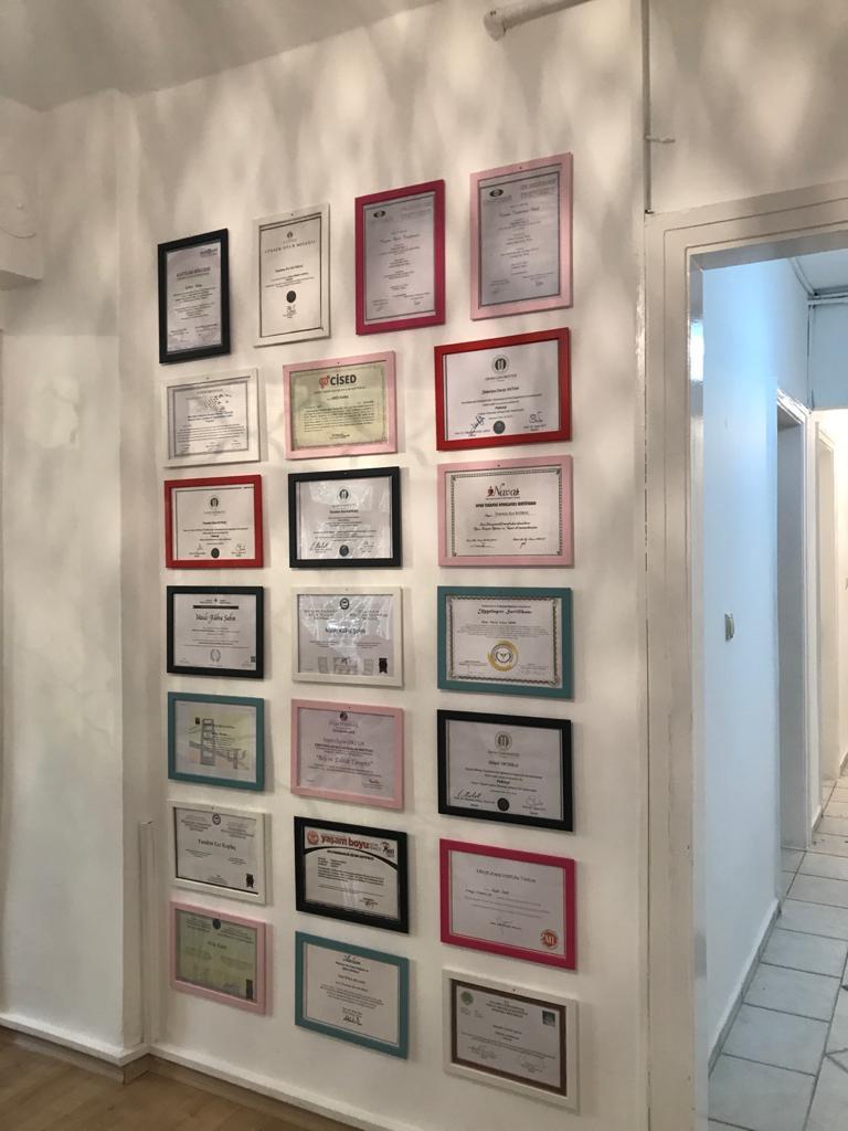 Dünya Danışmanlık ve Psikoloji Merkezi Kadıköy Psikolog İletişim 8