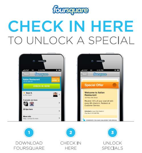 checkin-special-promocja-foursquare-social-media-marketing