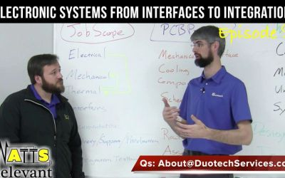 Electronic Systems from Interfaces to Integration