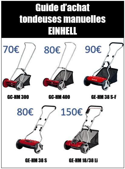 tondeuses manuelles Einhell