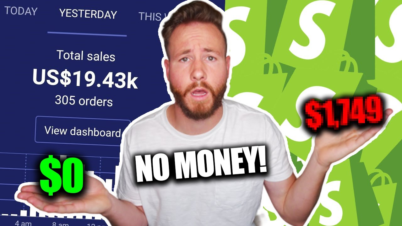 How-To-Advertise-Your-Shopify-Dropshipping-Store-With-0