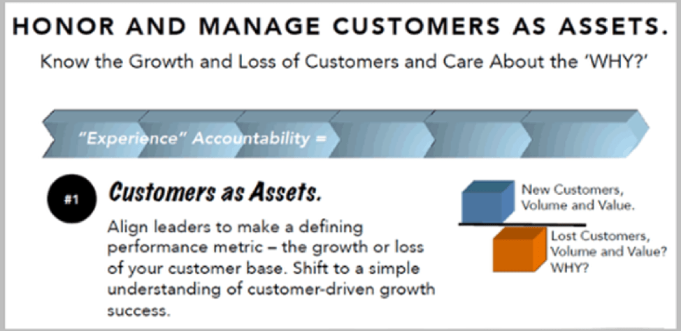 Which CX KPIs should online marketers take notice of?