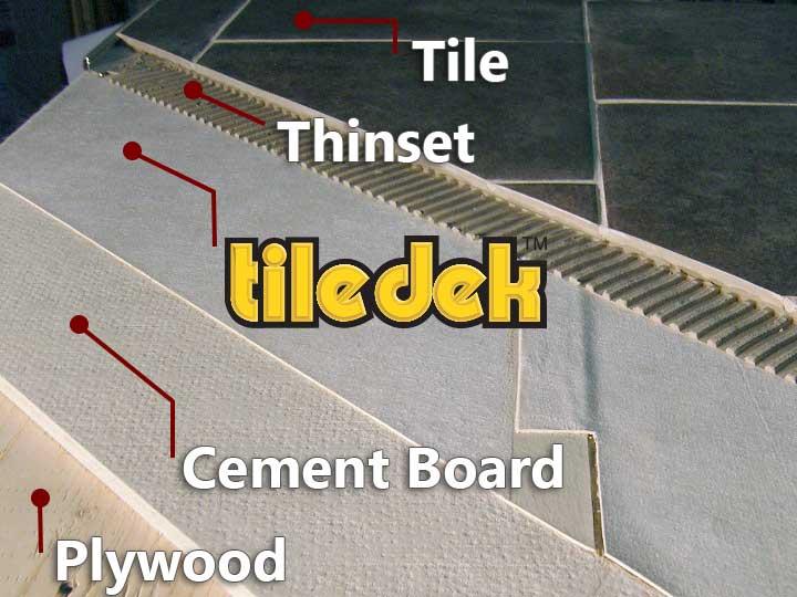 outdoor tile waterproofing underlayment