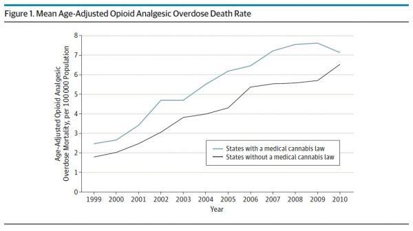 opioid-death-rates-jama-im
