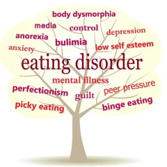 Anxiety Disorders and Eating Disorders: Treat Them Separately or Together?