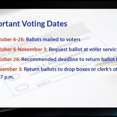 Ballots to Start Arriving in Mail on Oct. 6