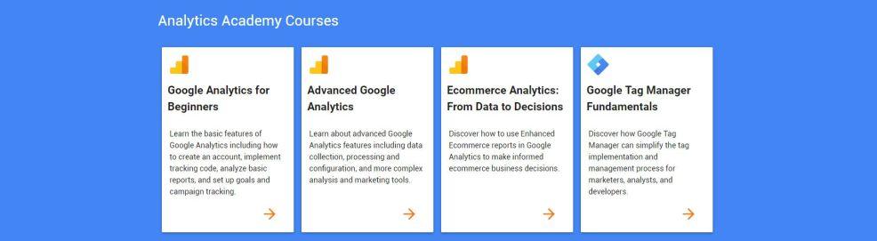 google analytics courses sertifikati