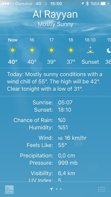 Gördüğünüz gibi Doha'da hava bu aralar biraz sıcak.