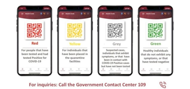 Qatar to launch Ehteraz App in order to identify COVID-19 ...