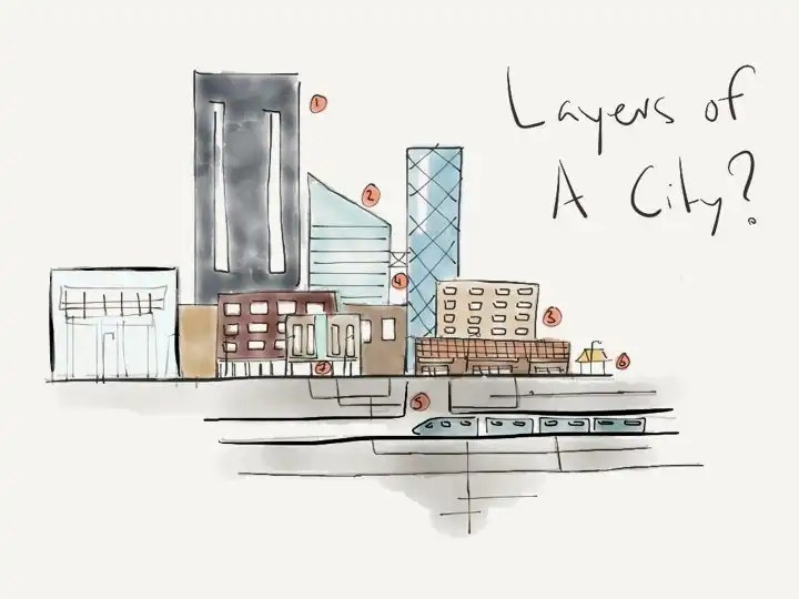 Cities are like forests. Layers of a city.