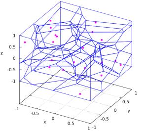 Clustering with Voronoi diagrams | Dustin Tran