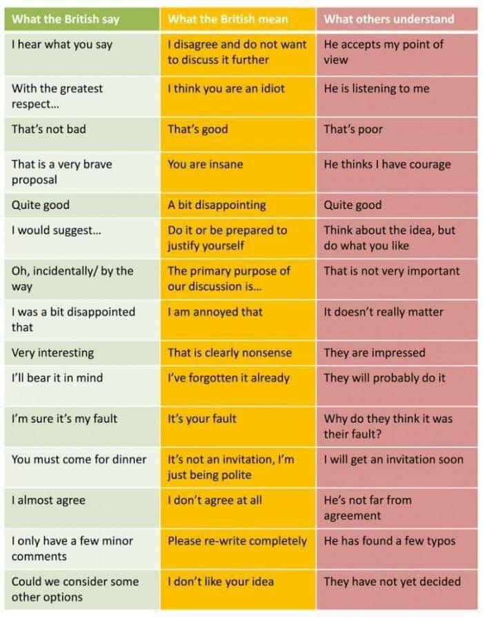Voorbeelden van nuanceverschillen in de Engelse taal