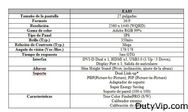 Más especificaciones del monitor alargado LG EA93