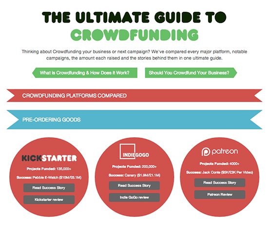 Ultimate Crowdfunding Guide for Startups