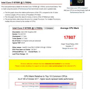 benchmark 8700k