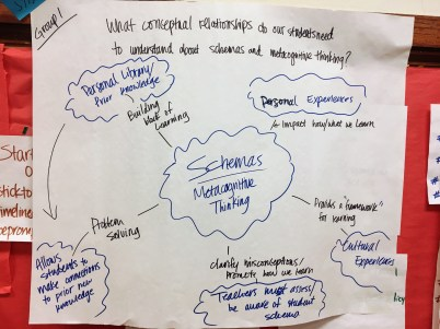 Hybrid, moving from web to concept map (Emerging Understanding)