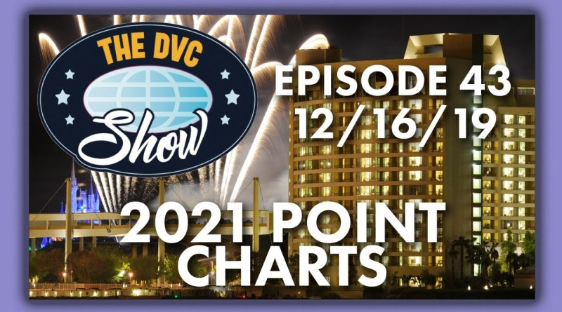 The DVC Show: 2021 Point Charts