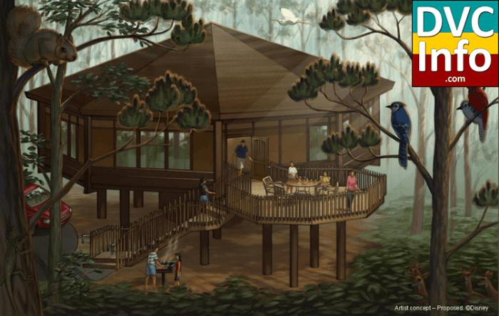Treehouse Villas concept