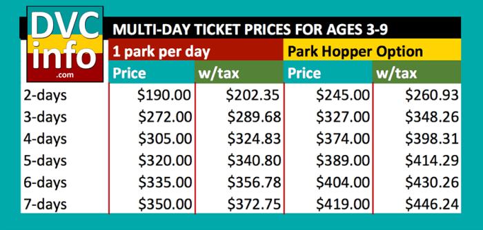 Disney Ticket Prices