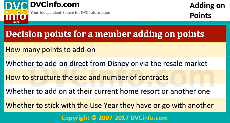 Adding on DVC points: Decision points