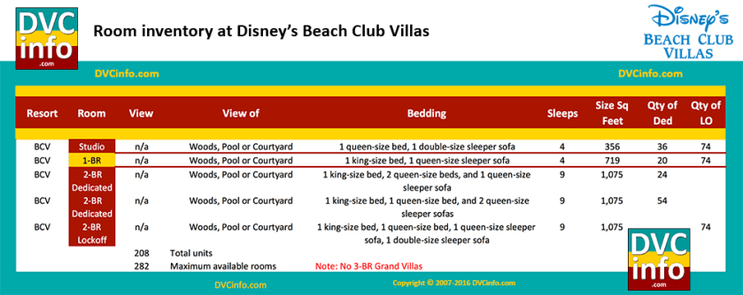 Beach Club further Beach Club Villas further The Most  fortable Place To Stay At Walt Disney World 1 The Options Continued as well Which Walt Disney World Resort Is Right For Me Part 2 in addition Secret Hotel Rooms Las Vegas. on disney yacht club resort 2 bedroom villa