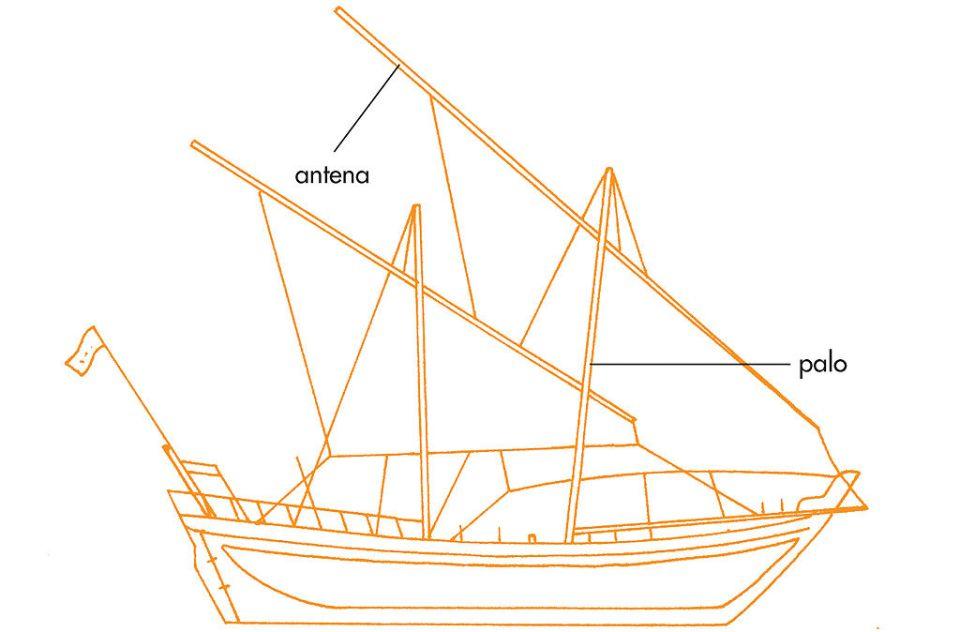 Curso-de-vela-De-Vecchi-Ediciones-DVE-Editorial-Devecchi-DVE-Publishing-DVE-Ediciones-sail-course-aquagym-aqua-sport-water-sport-leisure