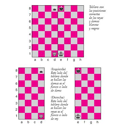 el-ajedrez-en-20-lecciones-para-principiantes