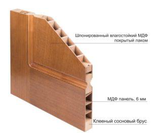 конструкция филенчатой шпонированной двери