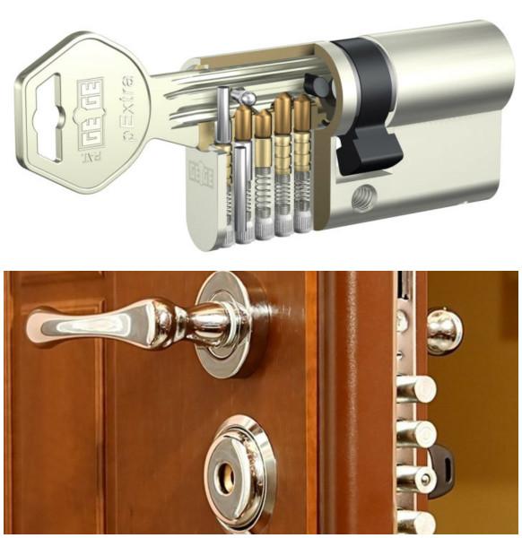 Cylinder Lock input door.