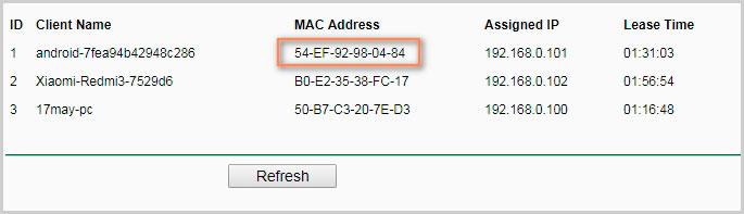 Sådan forbyder du adgang til webstedet