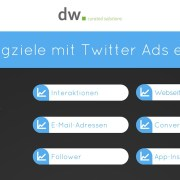 dw curated solutions Twitter Ads