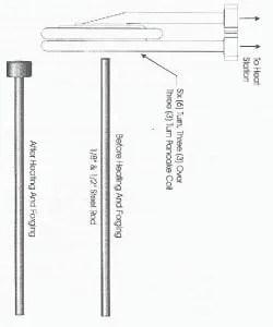 Induction Forging Steel Rod End