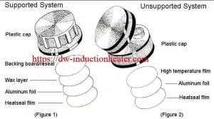 induction heating aluminum foil cap sealing