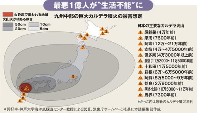 「阿蘇の破局噴火」の画像検索結果