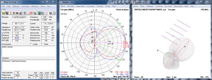 Antenna Pattern